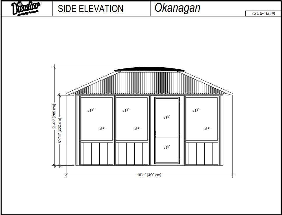 Okanagan_Footprint